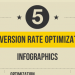 5 Infographics on Landing Page Design to Boost Your Conversion Rates
