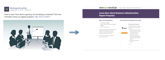 Landing Page Integration Can Improve Your Social Media Performance