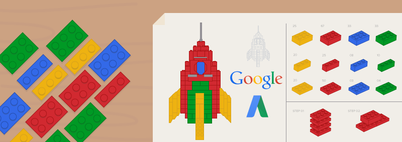 How to run an adwords campaign from zero