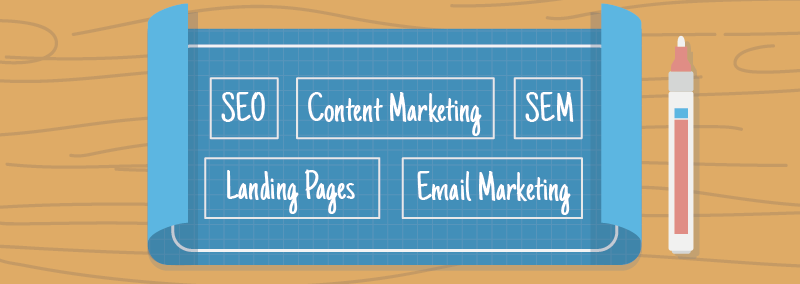 How to create your online marketing plan for 2016