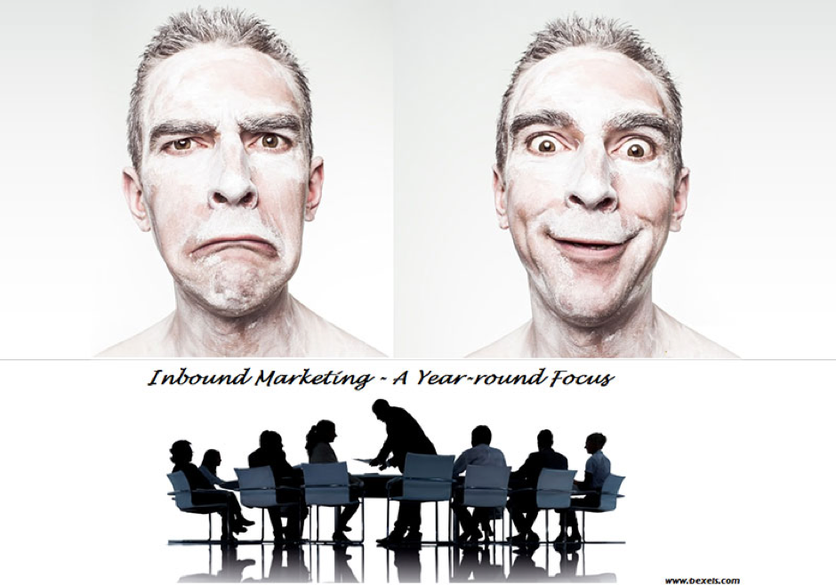Get Found and Get with it - The new formula of Inbound Marketing