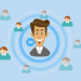 Boost Sales with User Generated Content