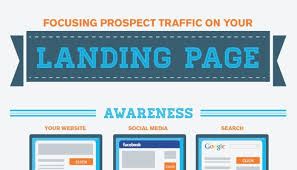 3 Strategies for Boosting Your Landing page Traffic