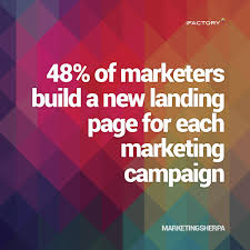 How Landing Page Benefits & Market Your Business