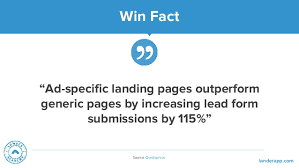 Landing Pages Marketing