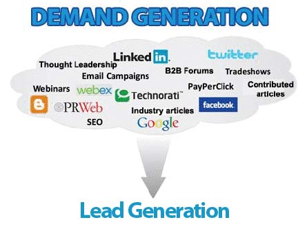 Image result for B2B Demand Generation Content: Thought Leadership vs. SEO