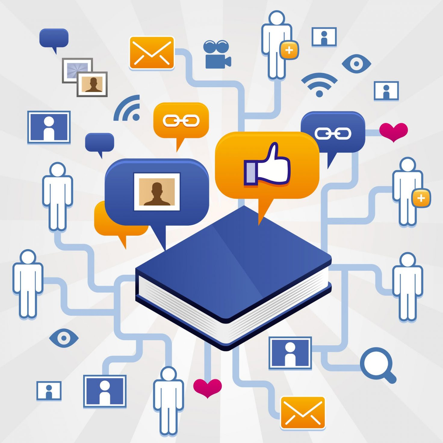 it helps social integration Help basic vs pro social media integration to download the pdf guides explaining how to integrate social media into yourwebshop click on the images below.