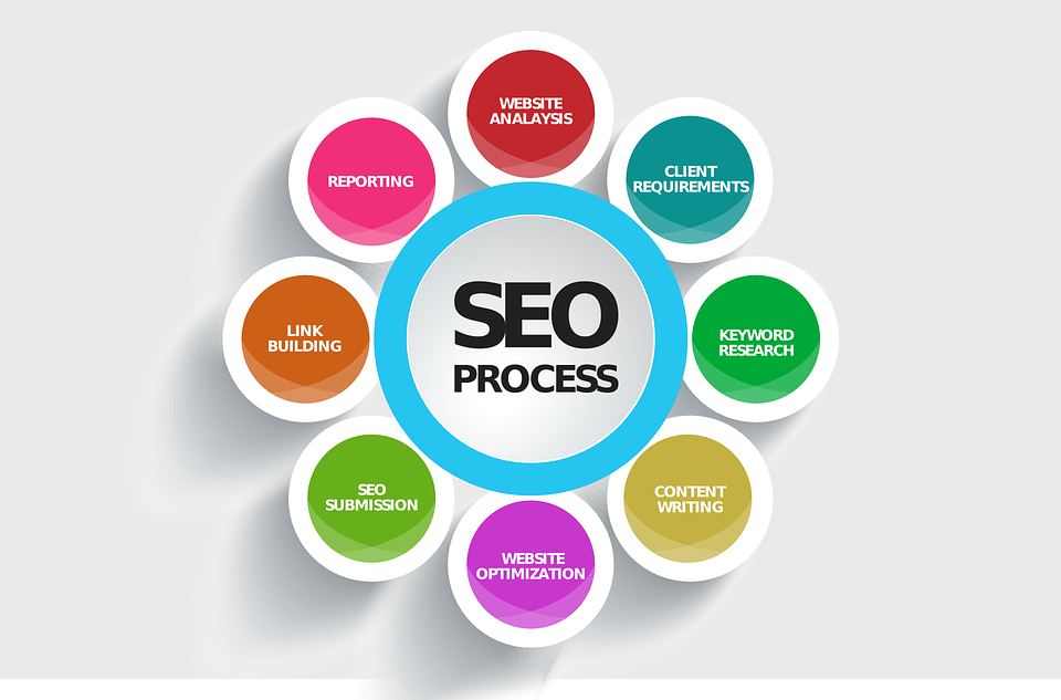 SEO Link Pillowing