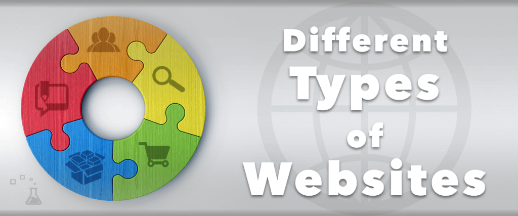 Website Types