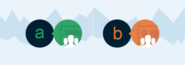 A/B Test for Landing Pages