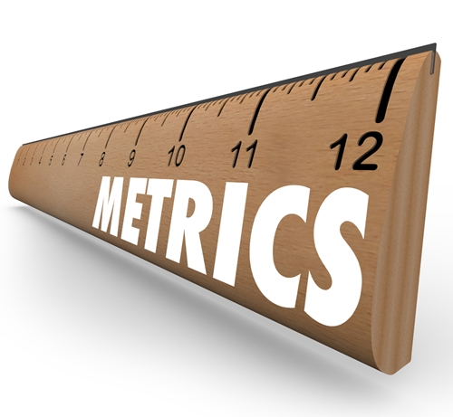 Inbound Marketing Metrics
