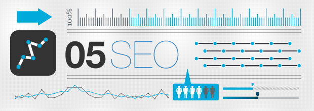 Do SEO The Right Way