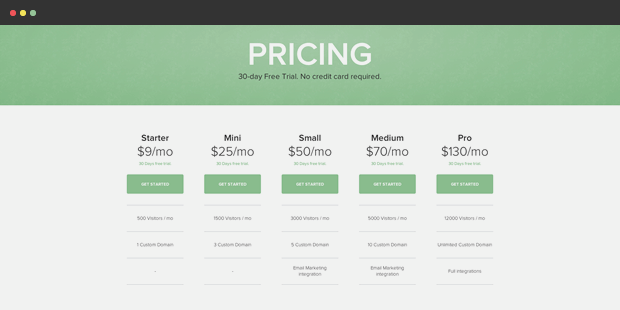 Four Tips to Help you Build Stronger Pricing Pages